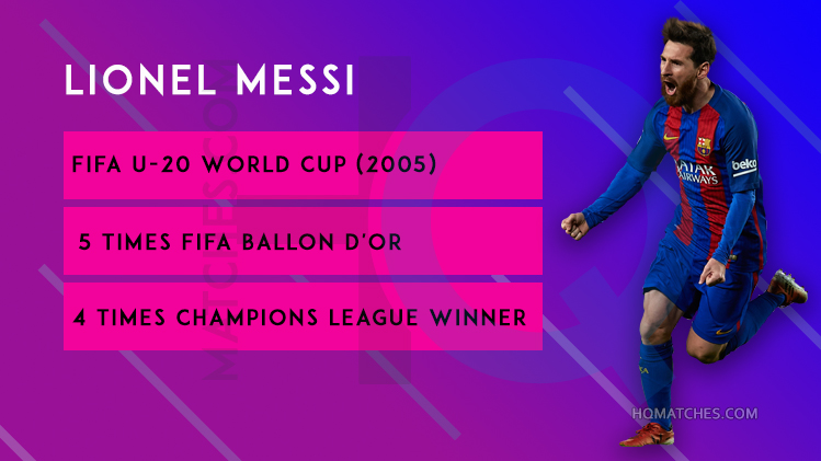 Lionel Messi Best Soccer Player